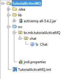 Projeto ActiveMQ