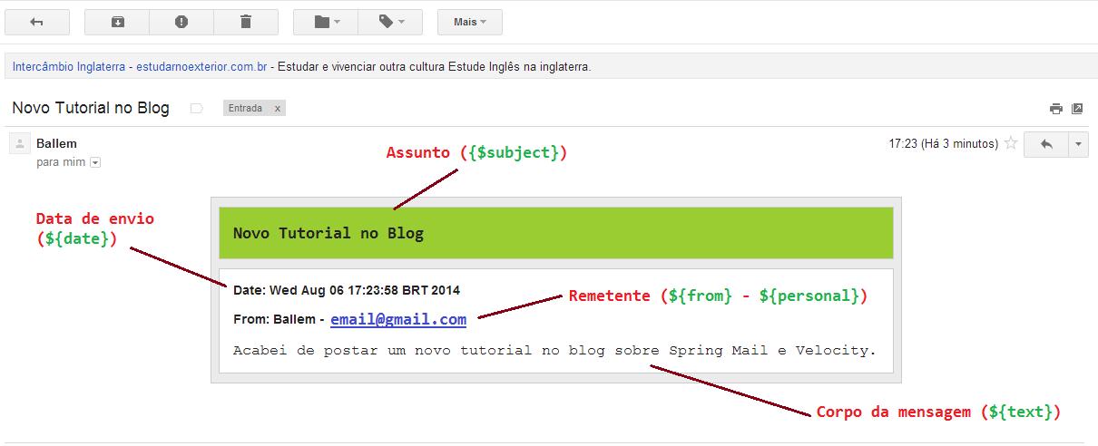 Figura 3 - Exemplo de e-mail recebido.
